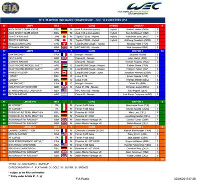 07_2013fiawec_entrylist_season1feb